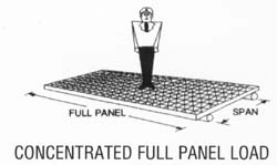 Concentrated Full Panel Load
